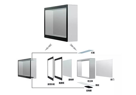 How to select the OEM Transparent Display